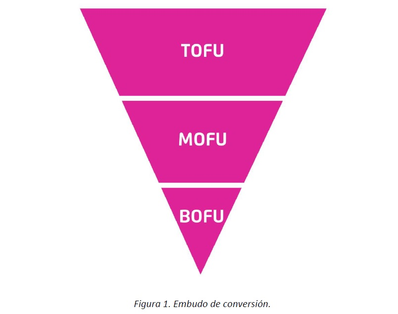 tofu-bofu-mofu-01