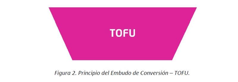 tofu-bofu-mofu-02