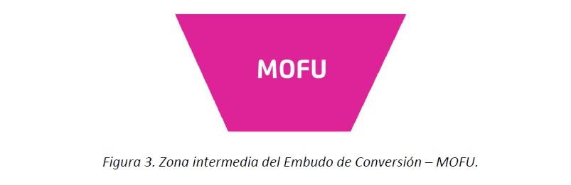 tofu-bofu-mofu-03