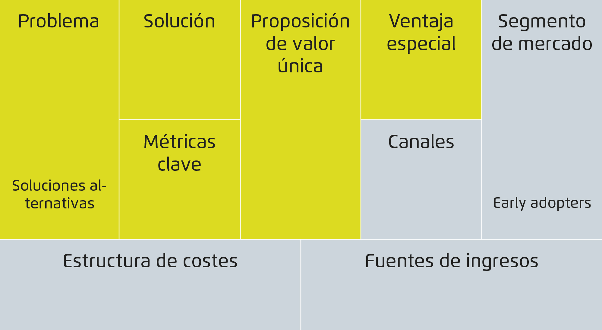 grafico-lean-canvas-sg-smartketing01