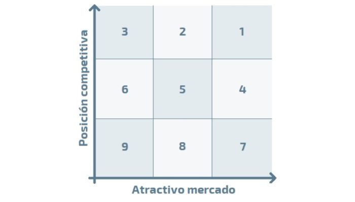 matriz-ge-sgsmartketing01