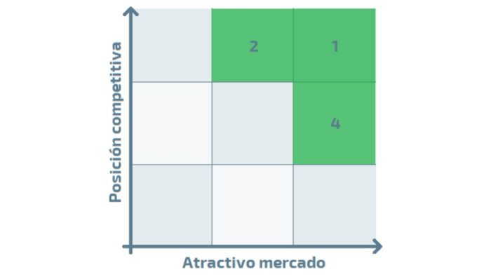 matriz-ge-sgsmartketing02