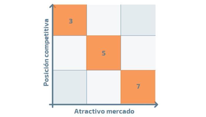 matriz-ge-sgsmartketing03