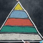 cabecera-piramide-de-maslow